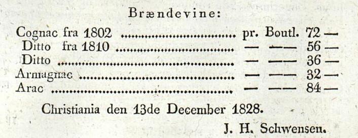 Christiania Intelligentssedler, 1828