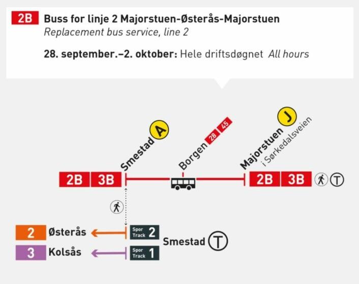 Buss 2B og 3B kjører fra holdeplass J i Sørkedalsveien hele perioden.