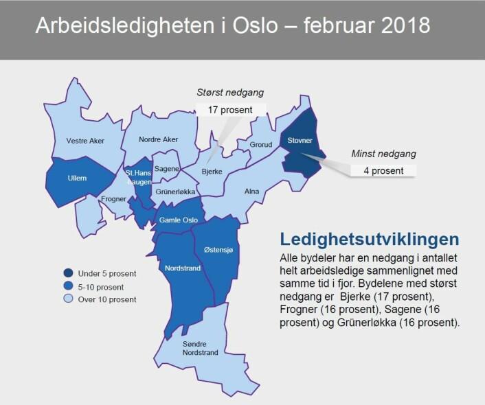 Arbeidsledigheten i Oslo, februar 2018. Grafikk: NAV Oslo