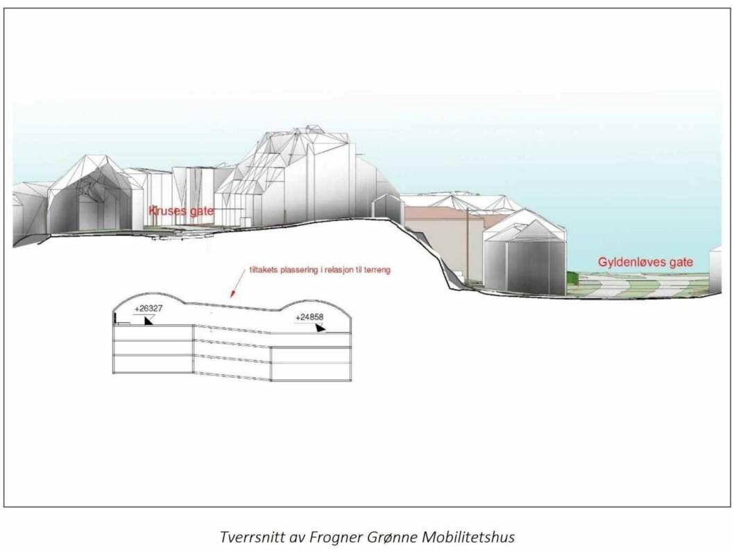 � Beboerparkering i bydel Frogner har vært en suksess, mener Frogner Ap. Bydelspartiet vil ikke ha parkeringsanlegg for 600 biler under Kruses gate. Illustrasjon: Niels Torp