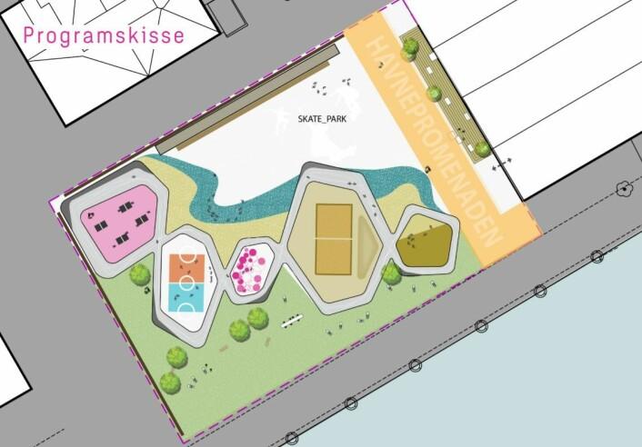 Ved siden av Skur 13 på Filipstadkaia har Oslo Havn planene klare for blant annet et skateområde i Trettenparken. Illustrasjon HAV / Oslo Havn