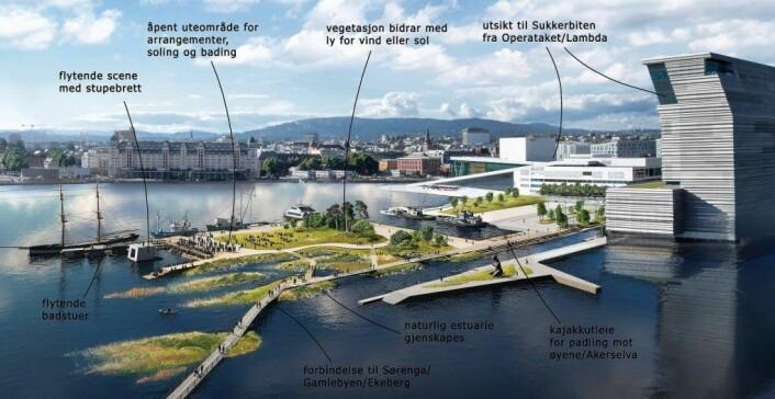 Slik ser landskapsarkitektene i Link arkitektur for seg at Sukkerbiten kan utvikles. Illustrasjon: Link Arkitektur