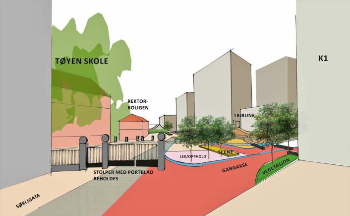 Slik ser bymiljøetaten for seg at Kolstadgata utenfor Tøyen skole kan bli seende ut når prosjektet står endelig ferdig. Illustrasjon: Bymiljøetaten
