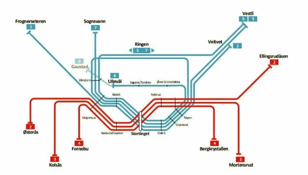 Forfatterne har laget et oversiktlig linjekart som viser hva det foretrukne t-baneforslaget via sentrum og bydelene består i.