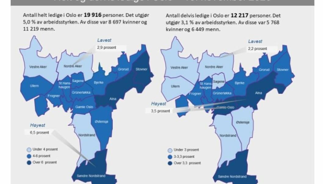 Flere av bydelene som har høy koronasmitte har også høy arbeidsledighet, viser Nav-grafikken.
