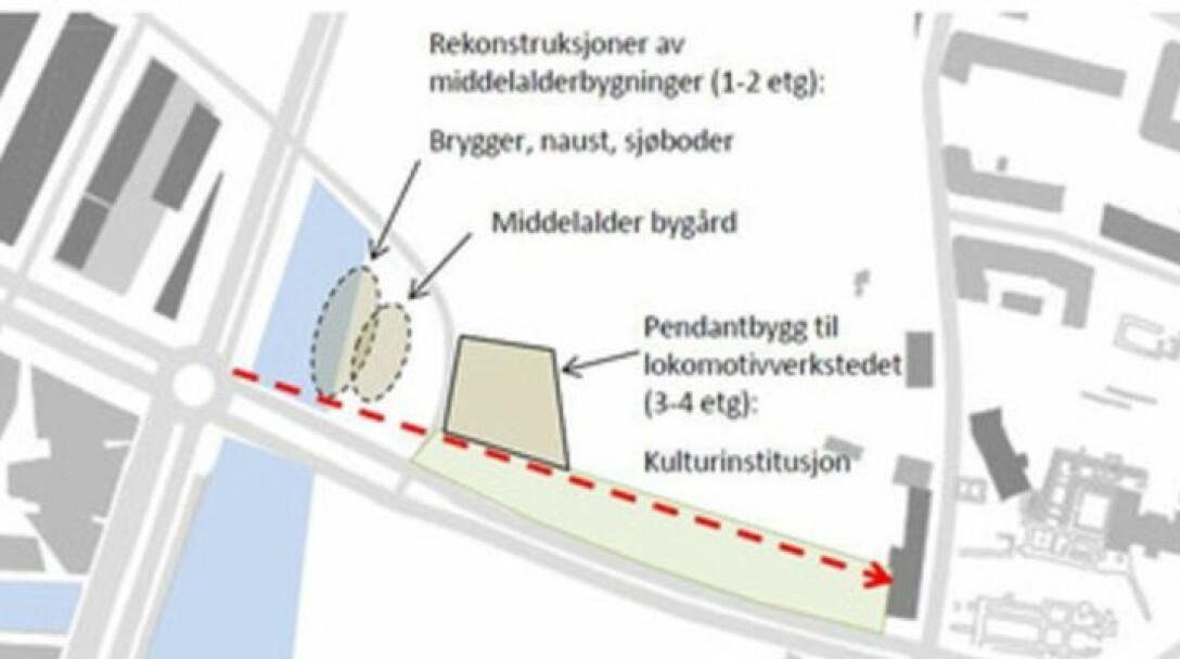 Byantikvarens forslag til utbygging av C6 forlenger Vannspeilet til den andre siden av Bispegata og forseslår rekonstruksjoner av middelalderbebyggelse samt et kulturbygg. Det vil komme lokalbefolkningen til gode, mener initiativtakerne til oppropet.
